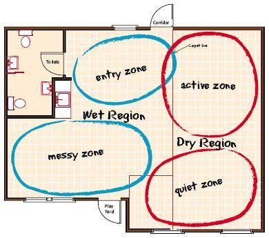 Indoor Childrens Playground - Business & Marketing Plan